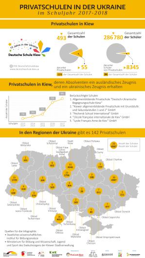 Инфографика_СМИ_DSK_нем_1200_2.07