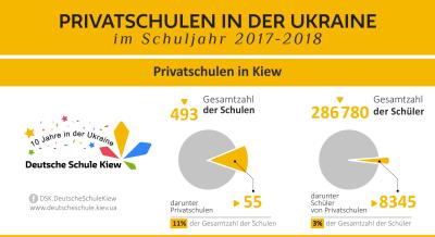 Инфографика_СМИ_DSK_нем_1800_2.07_1